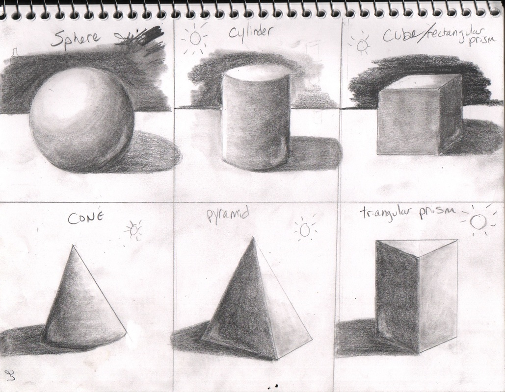 Basic Charcoal Drawing Techniques