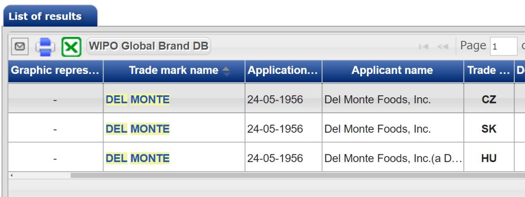 Del monte trademark application 1956