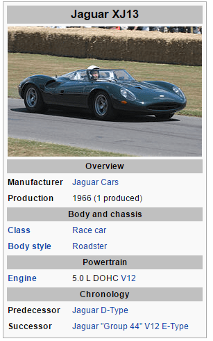 Jaguar XJ13 Trademark 1