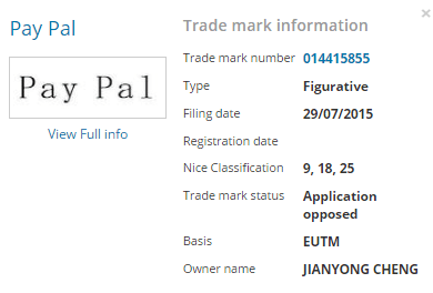 Pay Pal Opposed