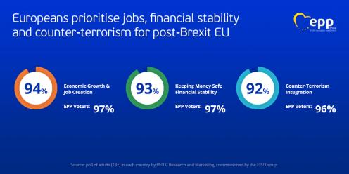 brexit-europeans-priorities