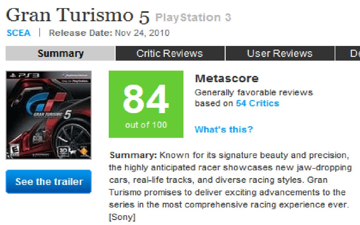 Forza 3 vs  Gran Turismo 5: we have a winner - brianlockhart com
