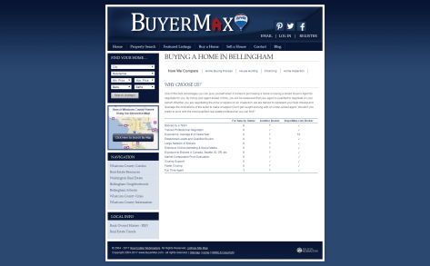 Old Buy a Home Page