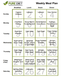 Paleo Diet Meal Plan Chart