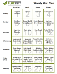 Paleo Diet Meal Plan Chart