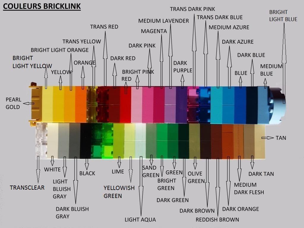 nuancier Lego Bricklink