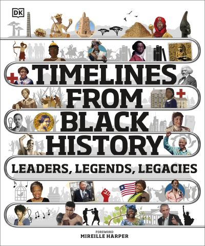 Timelines from Black history -