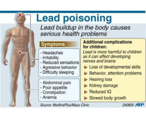 56834116-lead-poisoning