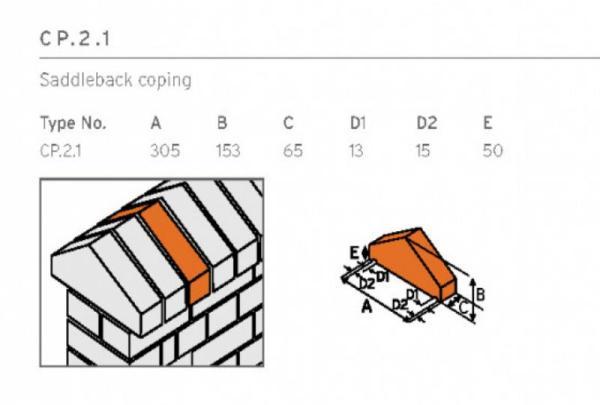 Saddleback Coping CP2.1