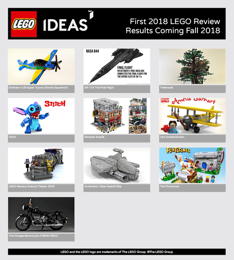Next LEGO Ideas Set
