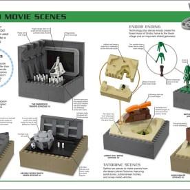 lego star wars ideas book (2)