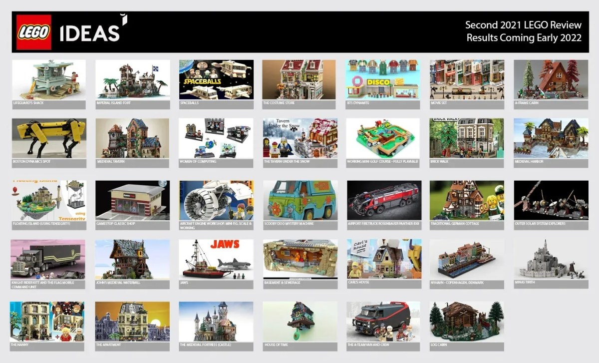 LEGO Ideas 2021 Second Review Stage Ends with 34 Submissions for Review
