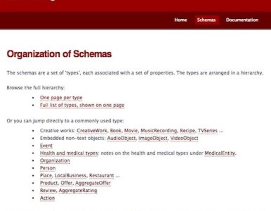 How to add schema to WordPress