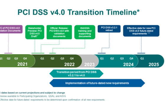 Excited about PCI DSS 4.0? We Are—Here's Why