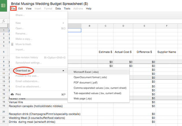 The Wedding Budget Bridal Musings