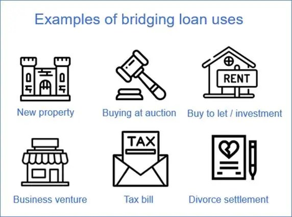 Examples Of Bridging Loan Uses