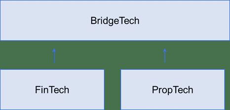 BridgeTech2