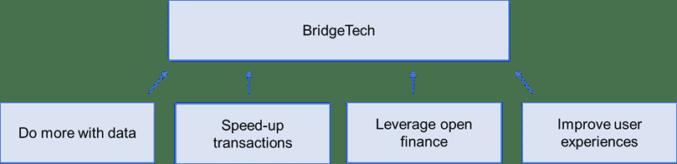 BridgeTech5