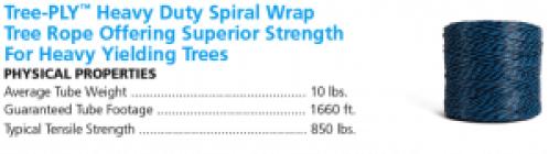 tree-ply-chart