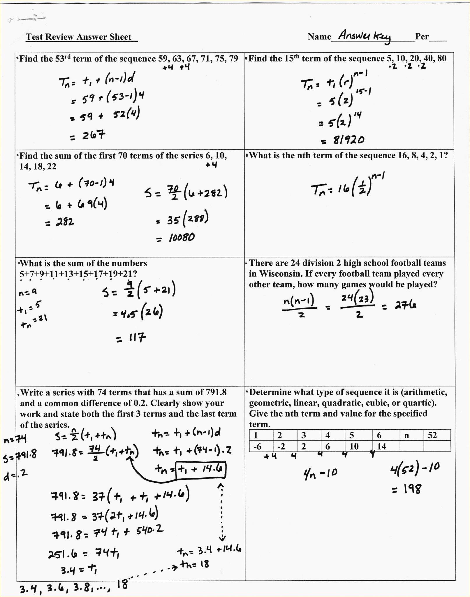 Arithmetic Sequence Worksheet Algebra 1