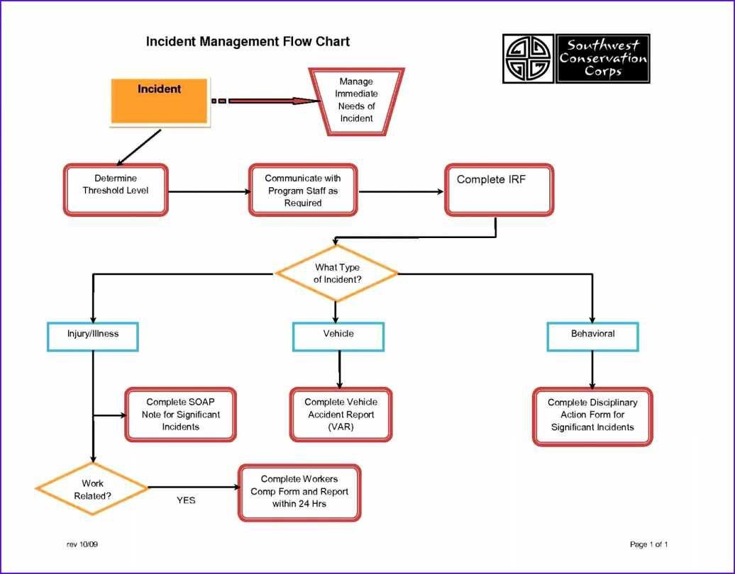 Asset Mapping Worksheet
