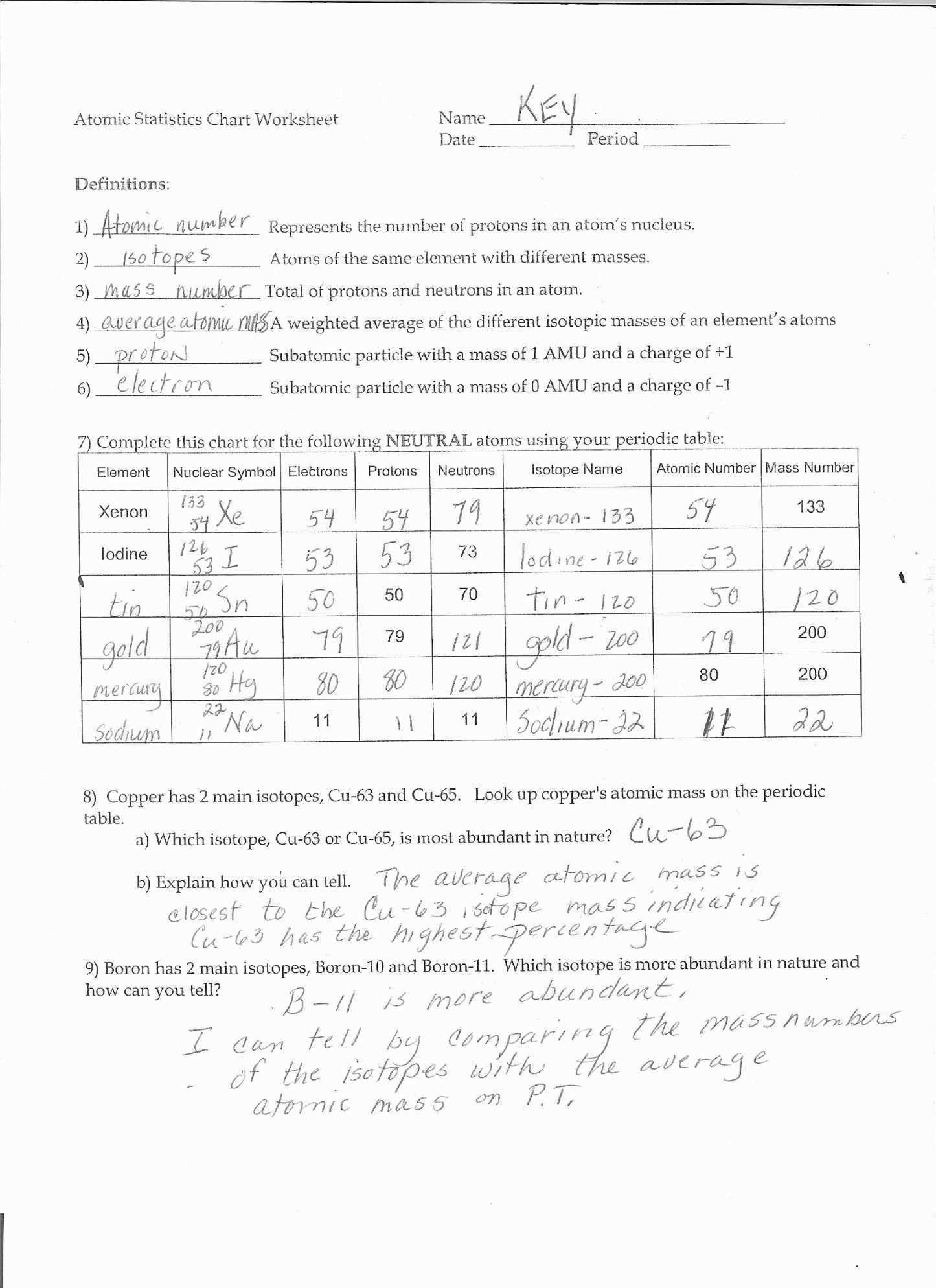 Basic Chemistry Worksheets