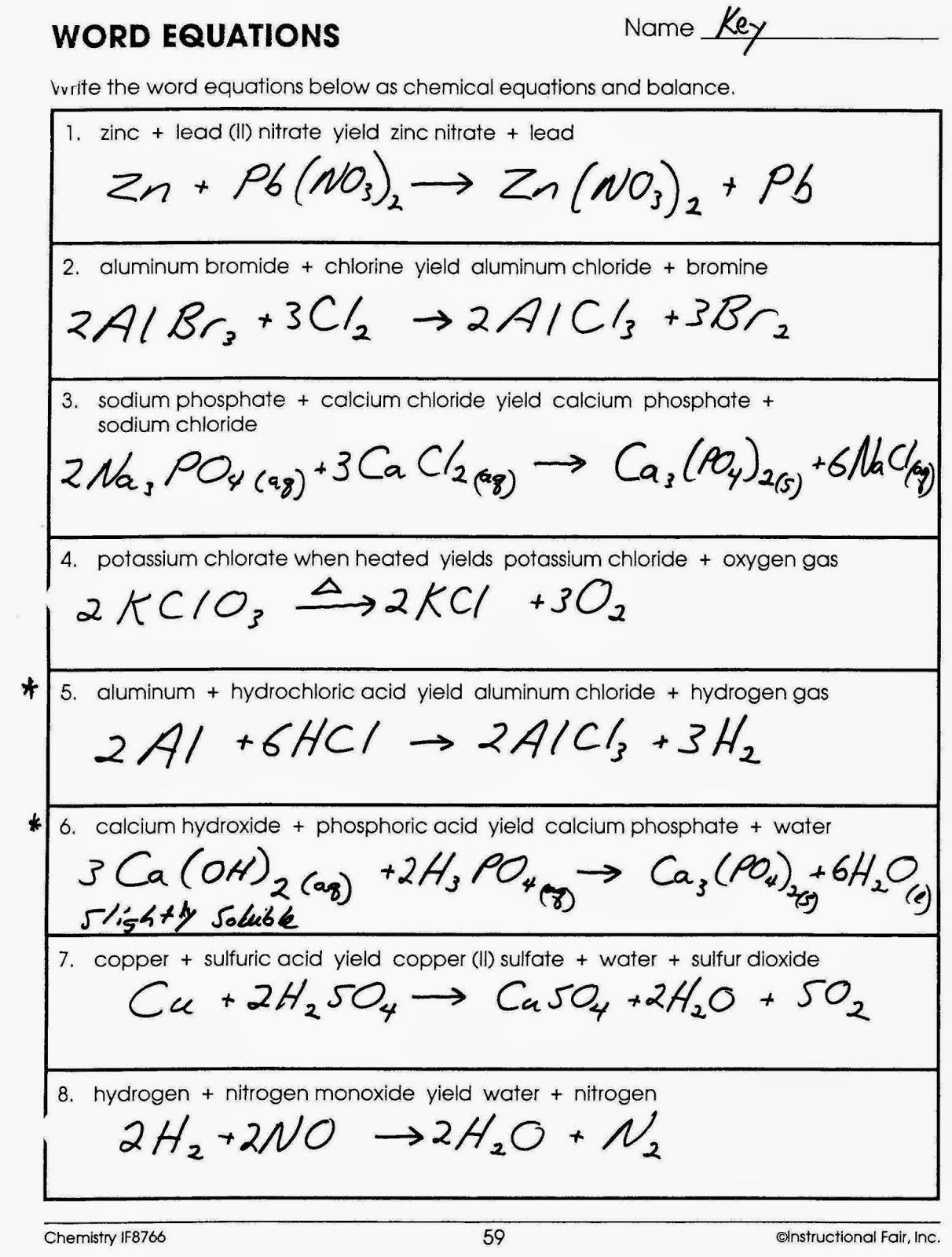 Balancing Chemical Equations Worksheet 1 Answers