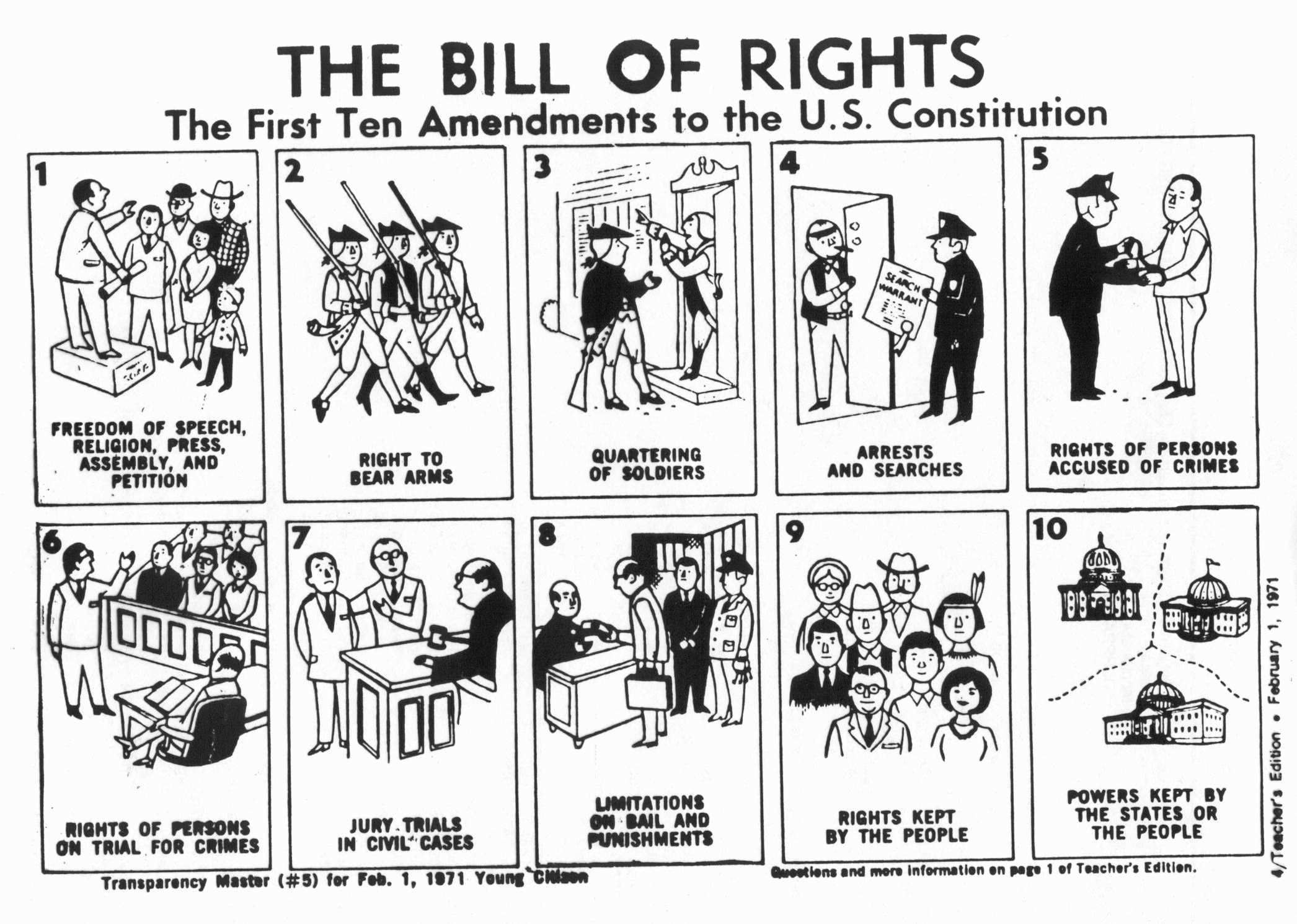 Bill Of Rights Scenario Worksheet Answers
