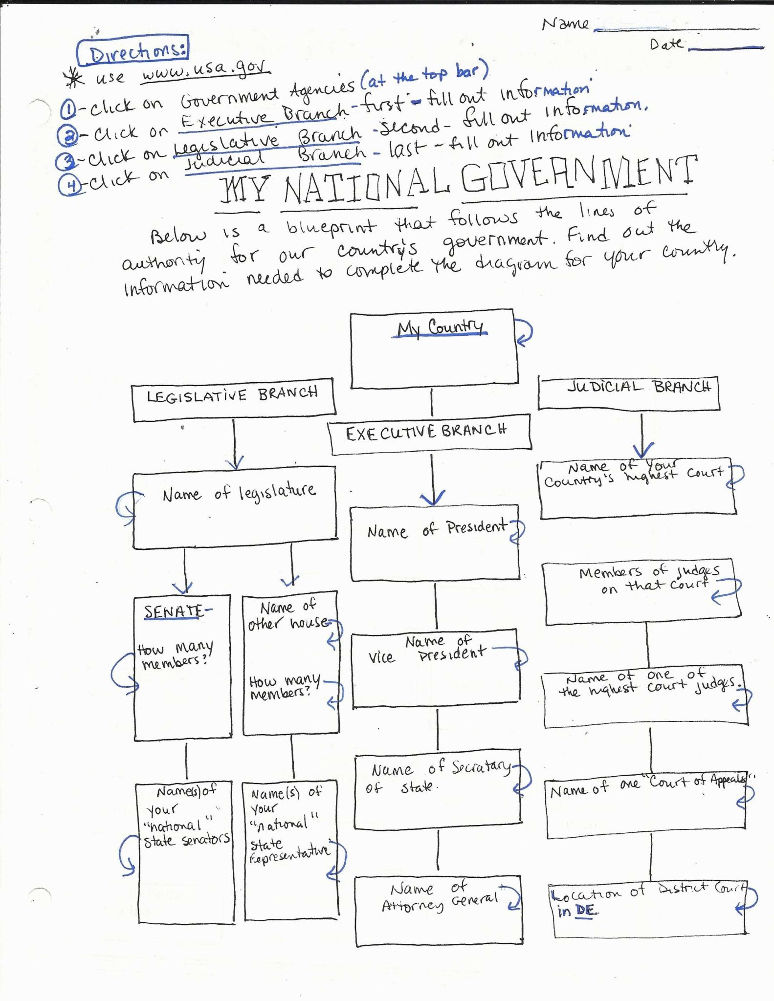 Branches Of Government Worksheet