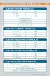 Engineering Cheat Sheet Electrical systems formulas cheat sheet Electronic Engineering Electrical Engineering Ham