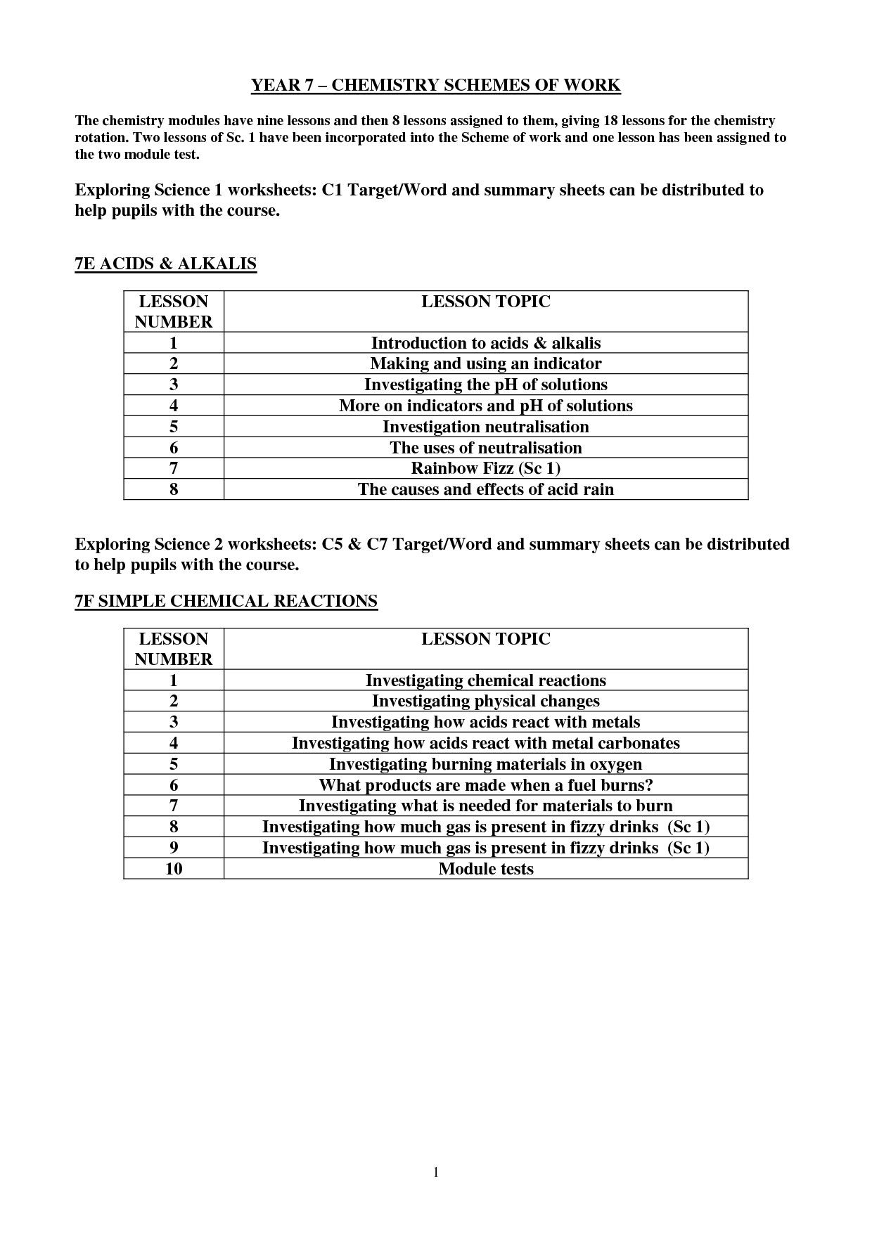 Carbon Cycle Worksheet Answer Key