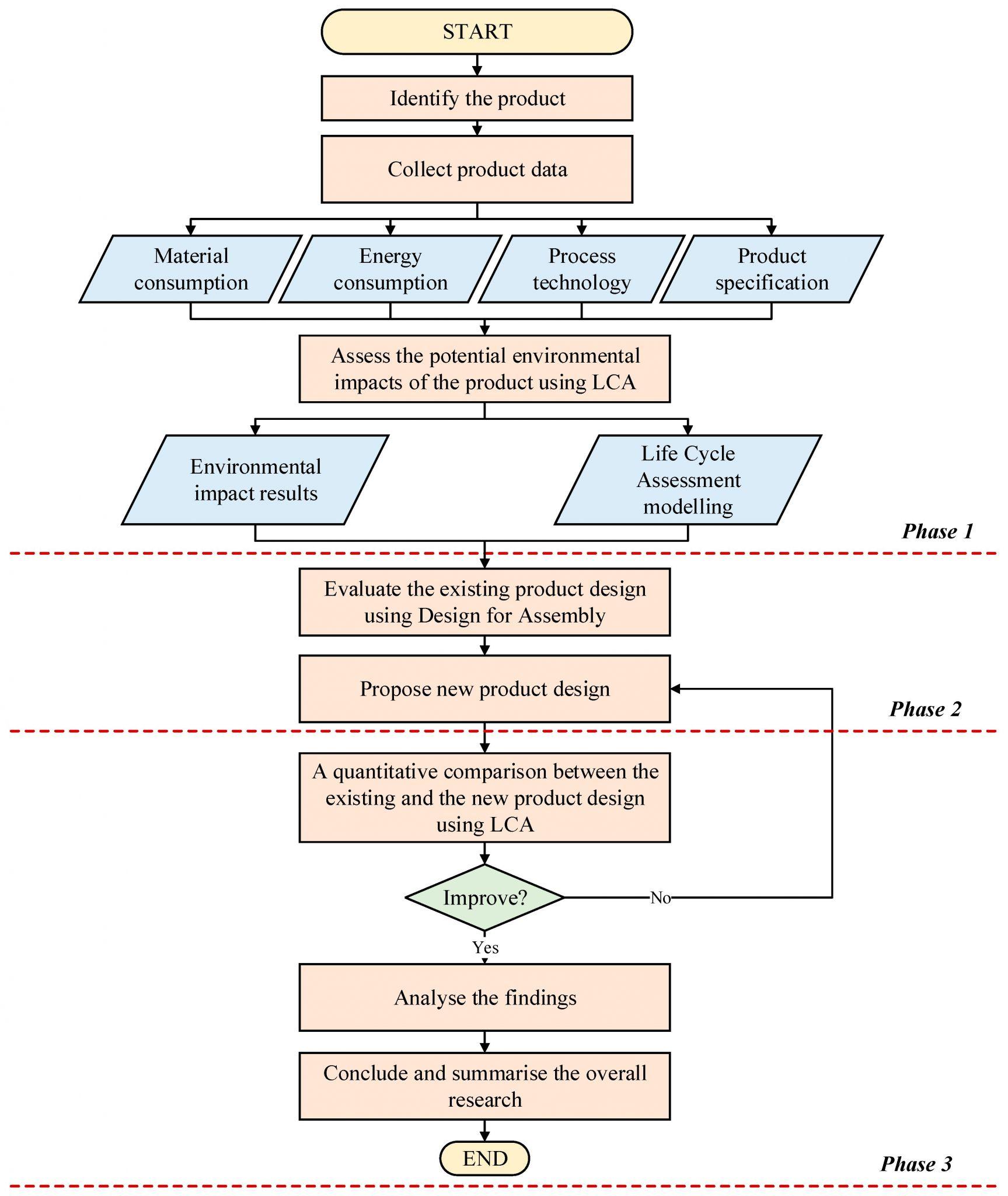 35 Understanding Demand Worksheet Answers