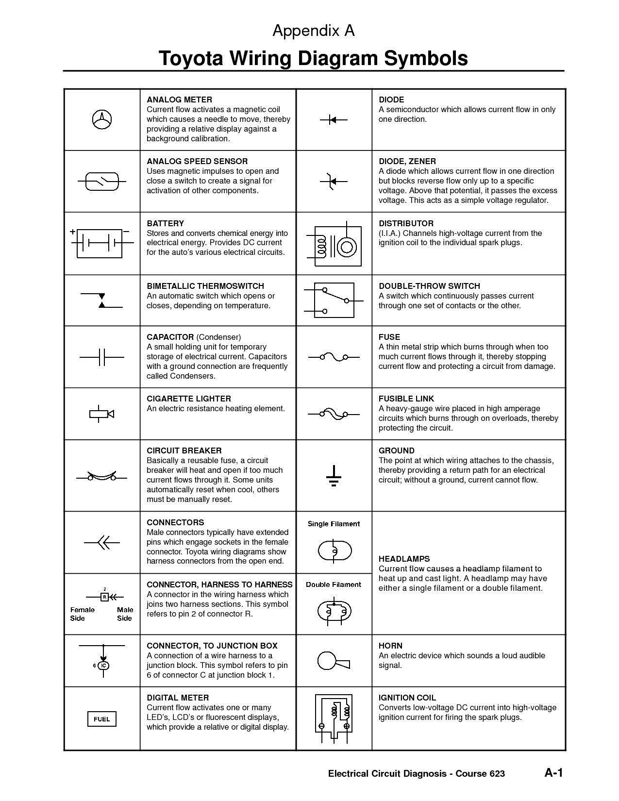 Charge And Electricity Worksheet Answers