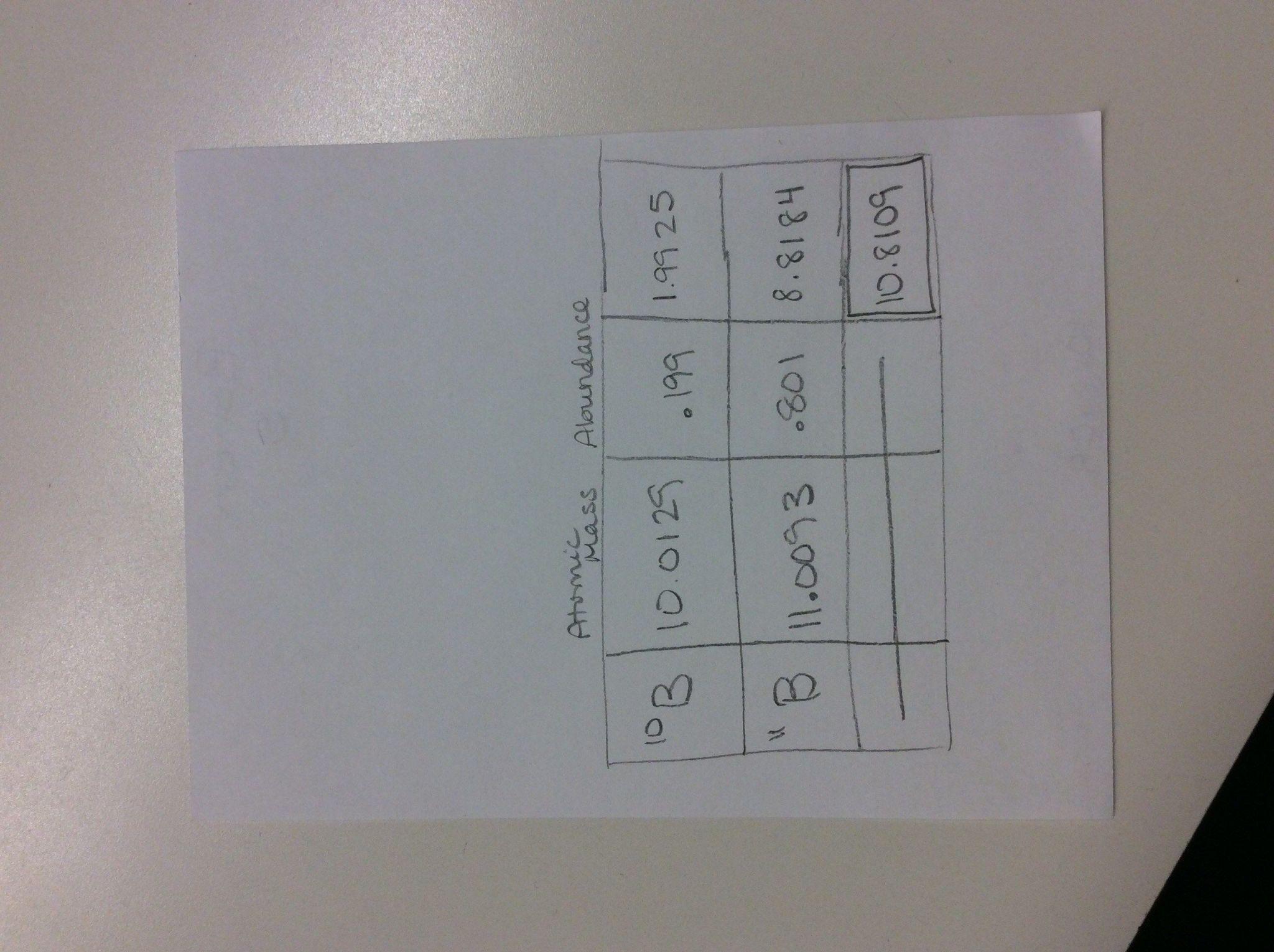 Chemistry Bonding Packet Worksheet 2 Reviewing Lewis Dot