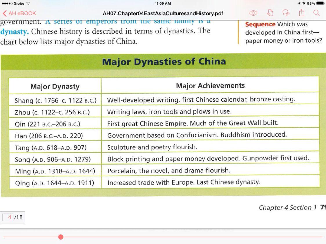 Chinese Dynasties Worksheet
