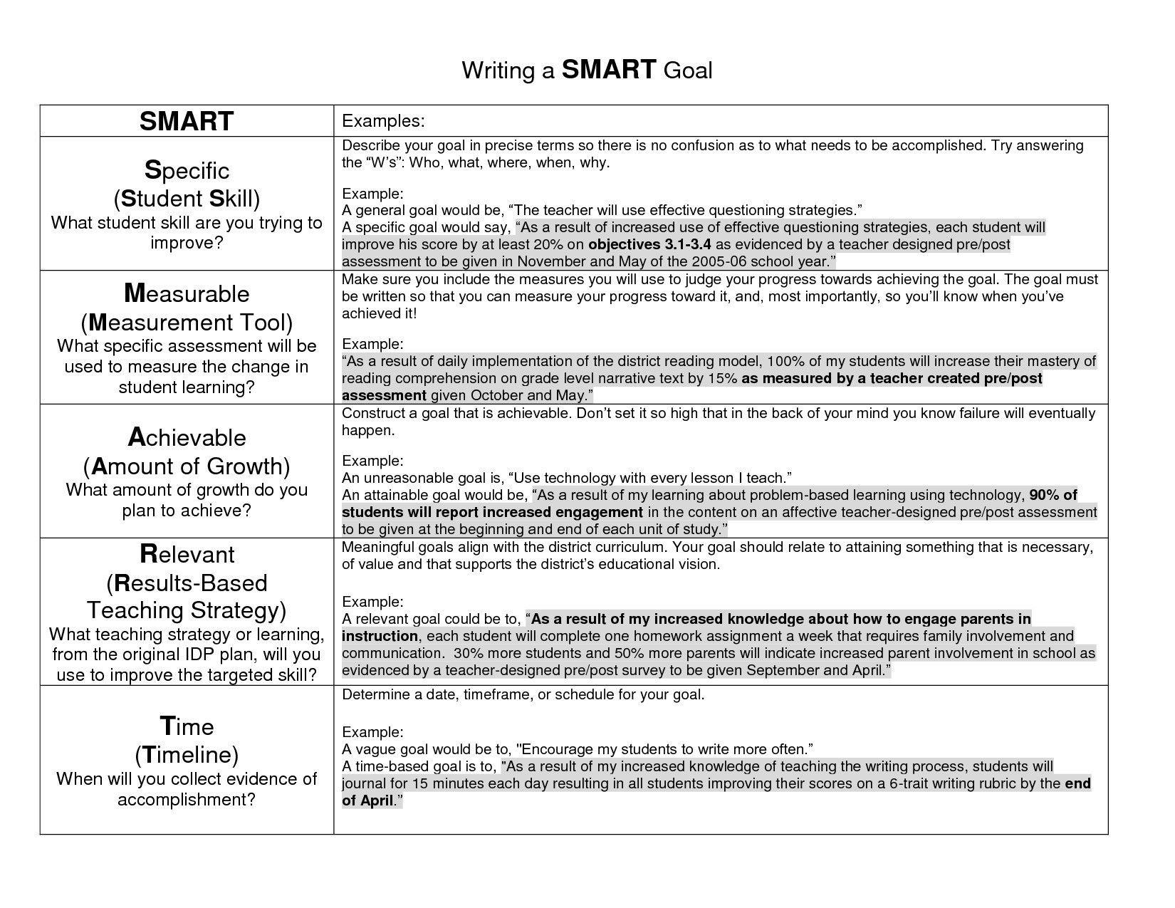 Evidence Worksheet