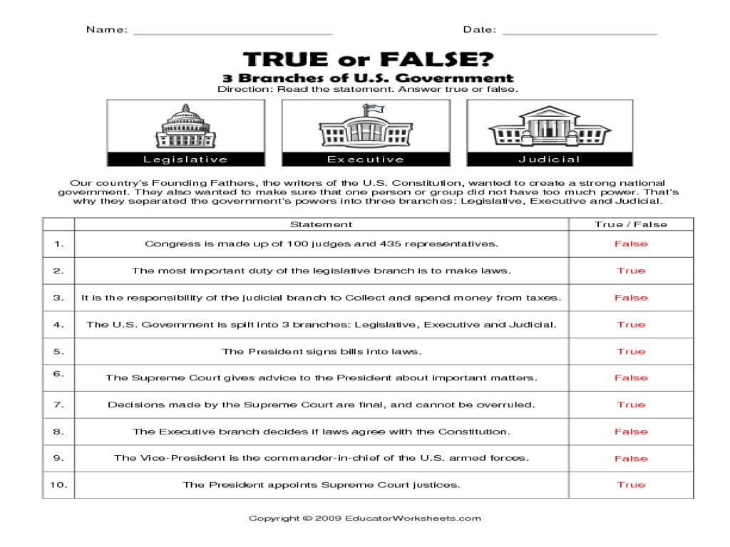Constitution Scavenger Hunt Worksheet Answer Key