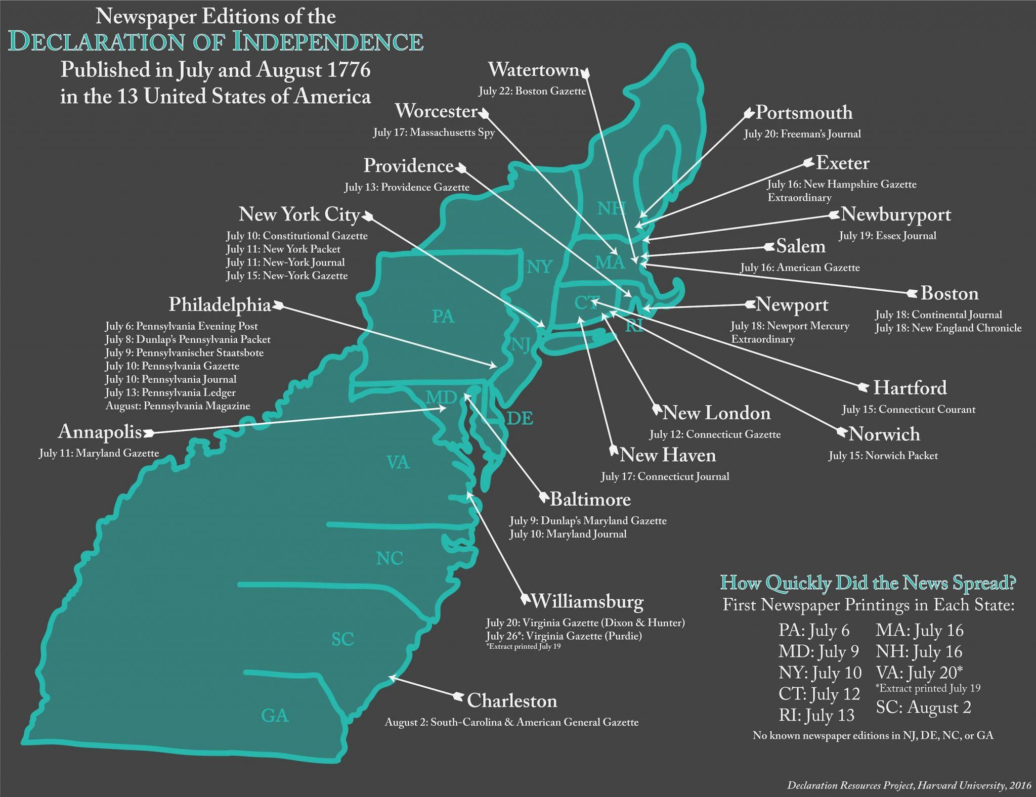 Declaration Of Independence Worksheet