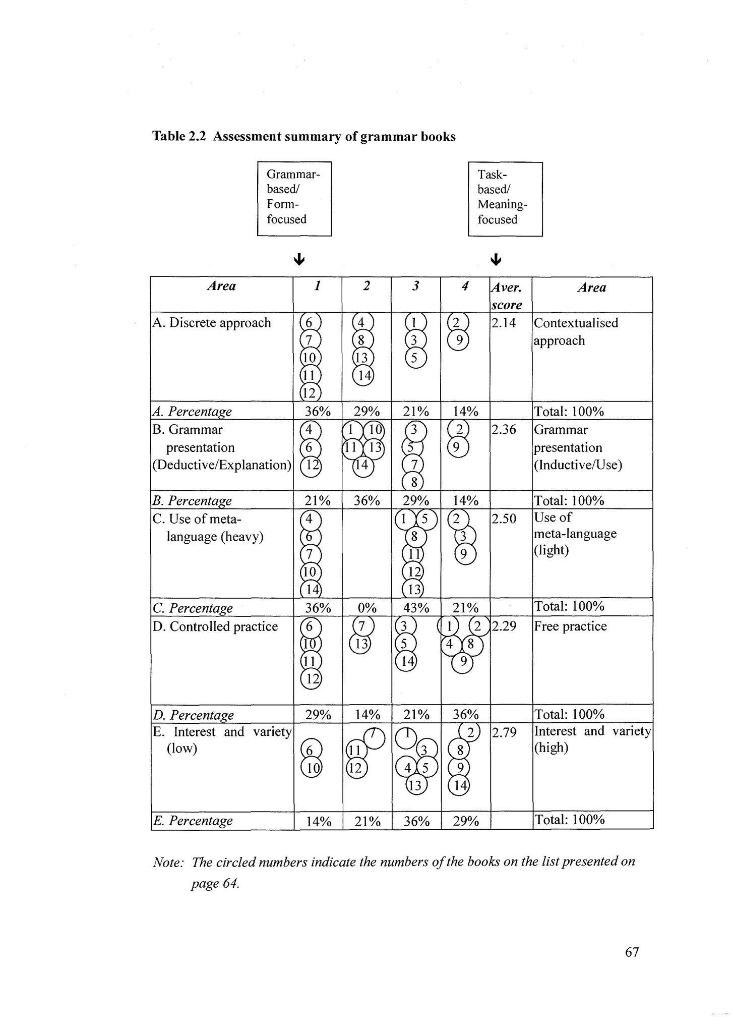 Definite And Indefinite Articles Spanish Worksheet