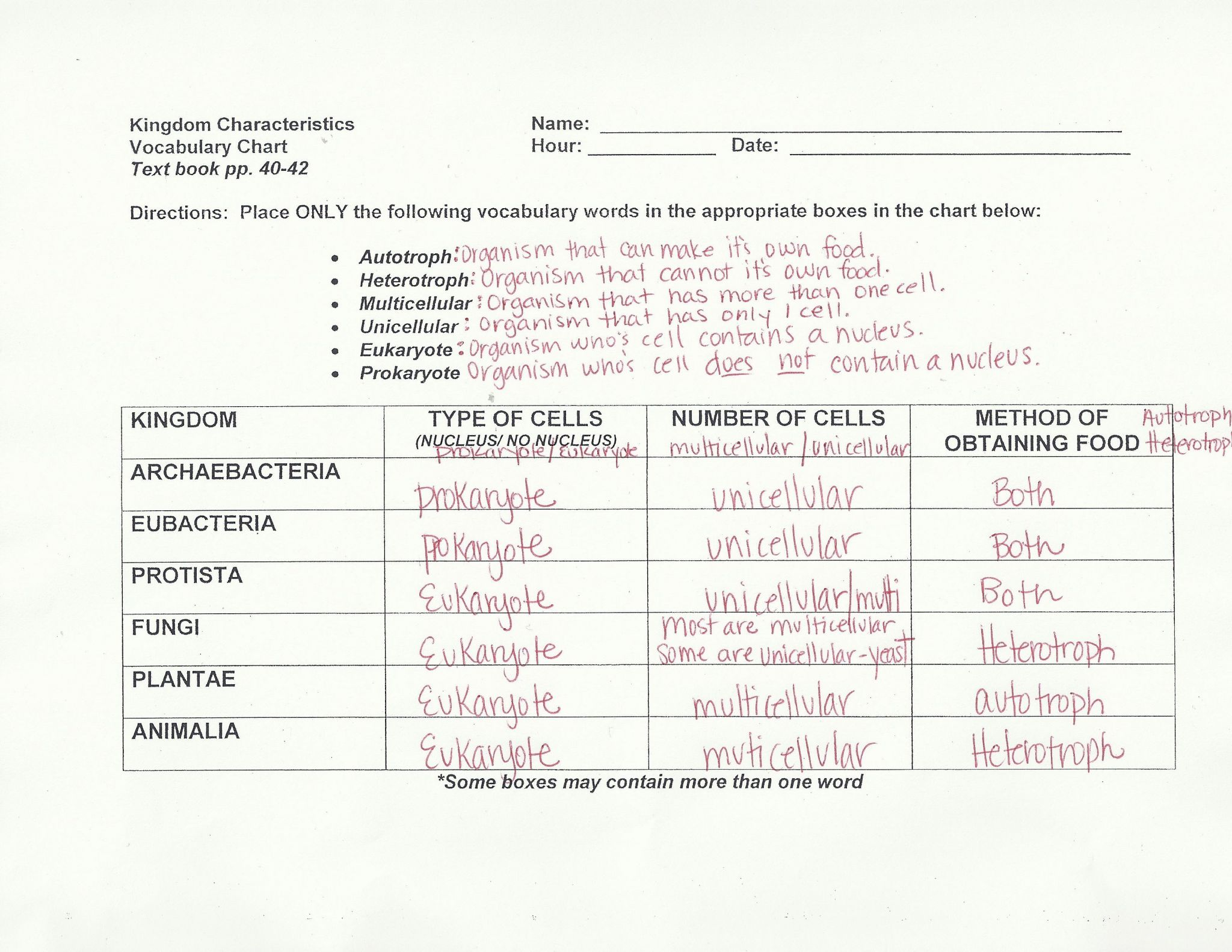 27 Mr Hoyle Rna Worksheet Answers