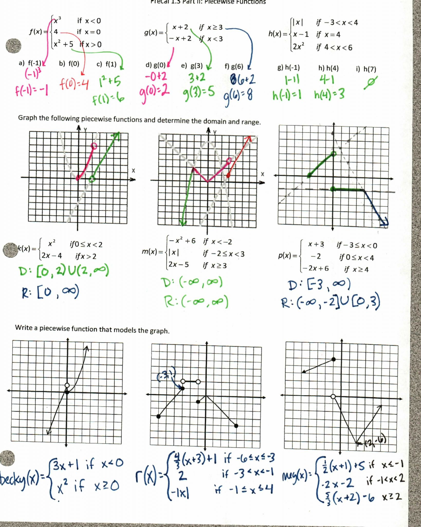 Finding Domain And Range From A Graph Worksheet With Answers