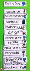 Earth Day Word Wall $ Elementary Teacher Middle School Teachers Elementary Science Earth