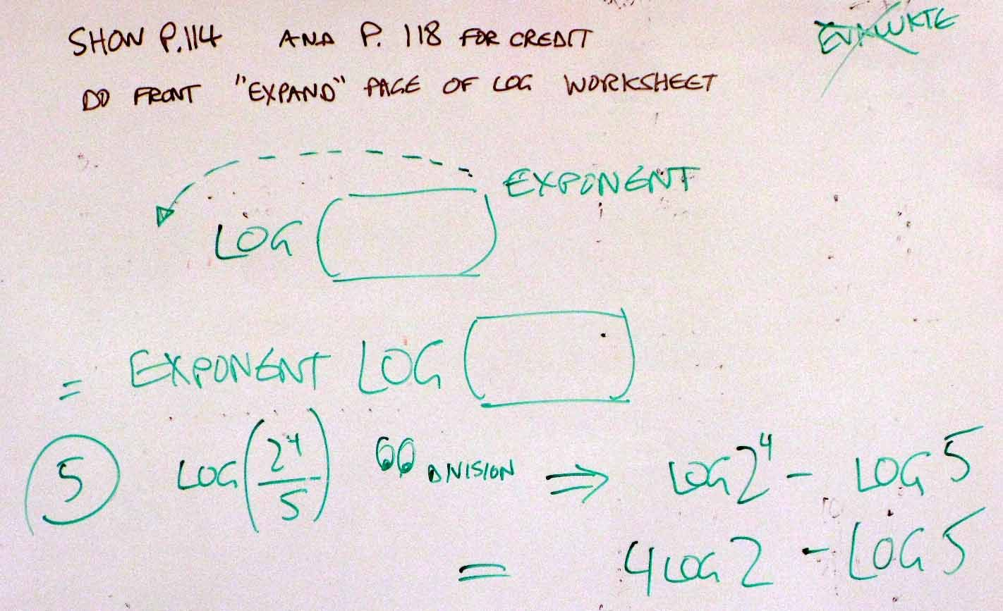 Expanding And Condensing Logarithms Worksheet
