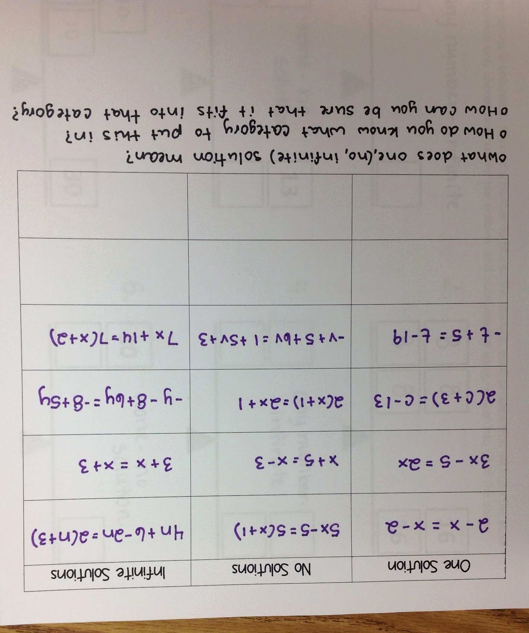Factoring Quadratics Worksheet