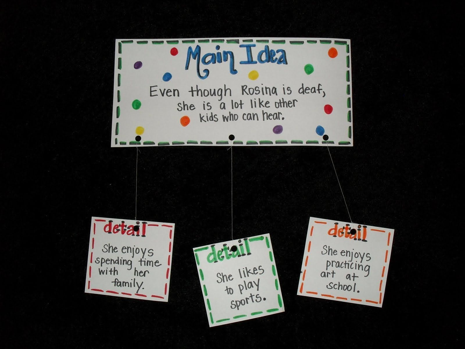 Finding The Main Idea Worksheets