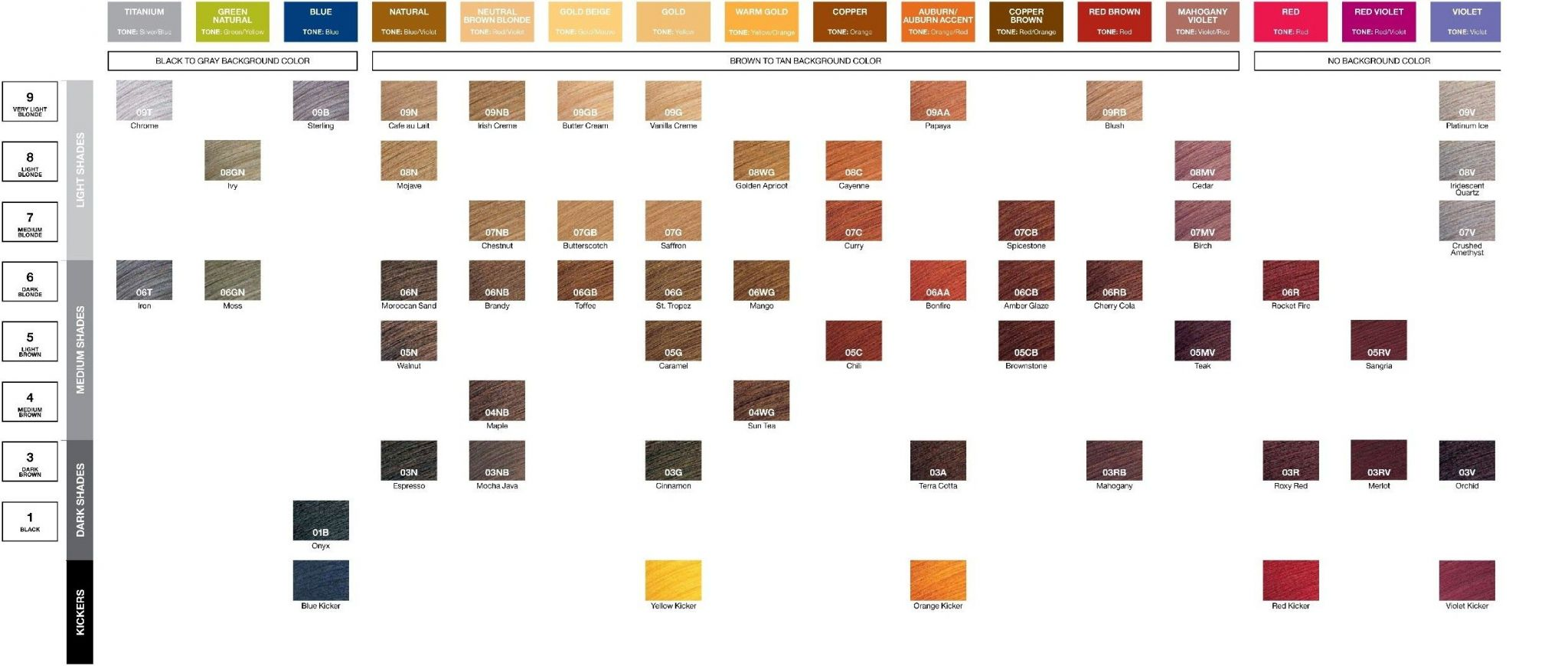 Hair Color Formulation Worksheets