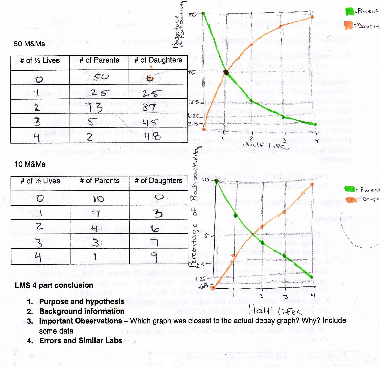 Half Life Practice Worksheet