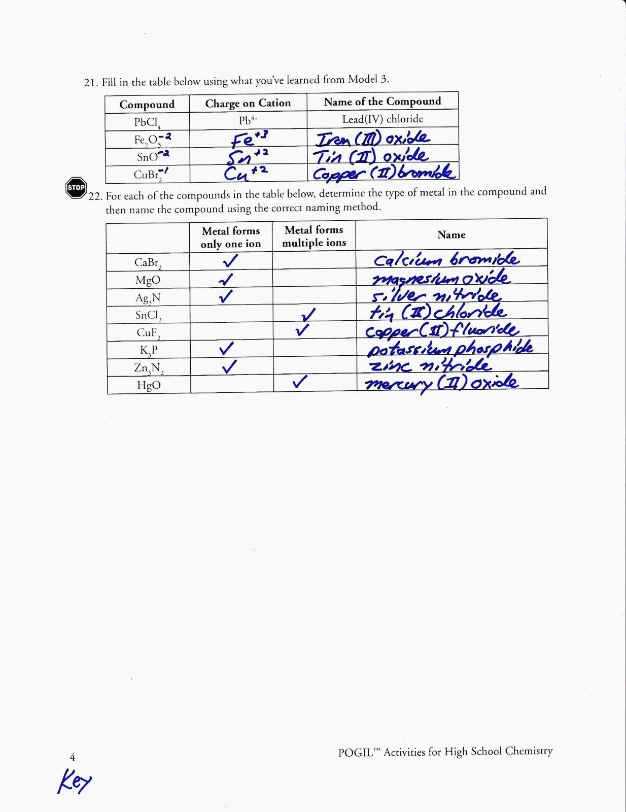 Ions And Ionic Compounds Worksheet Answer Key