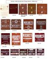 Hershey s Milk Chocolate bar wrapper chronology Regular transfer of records helps lessen the likelihood of