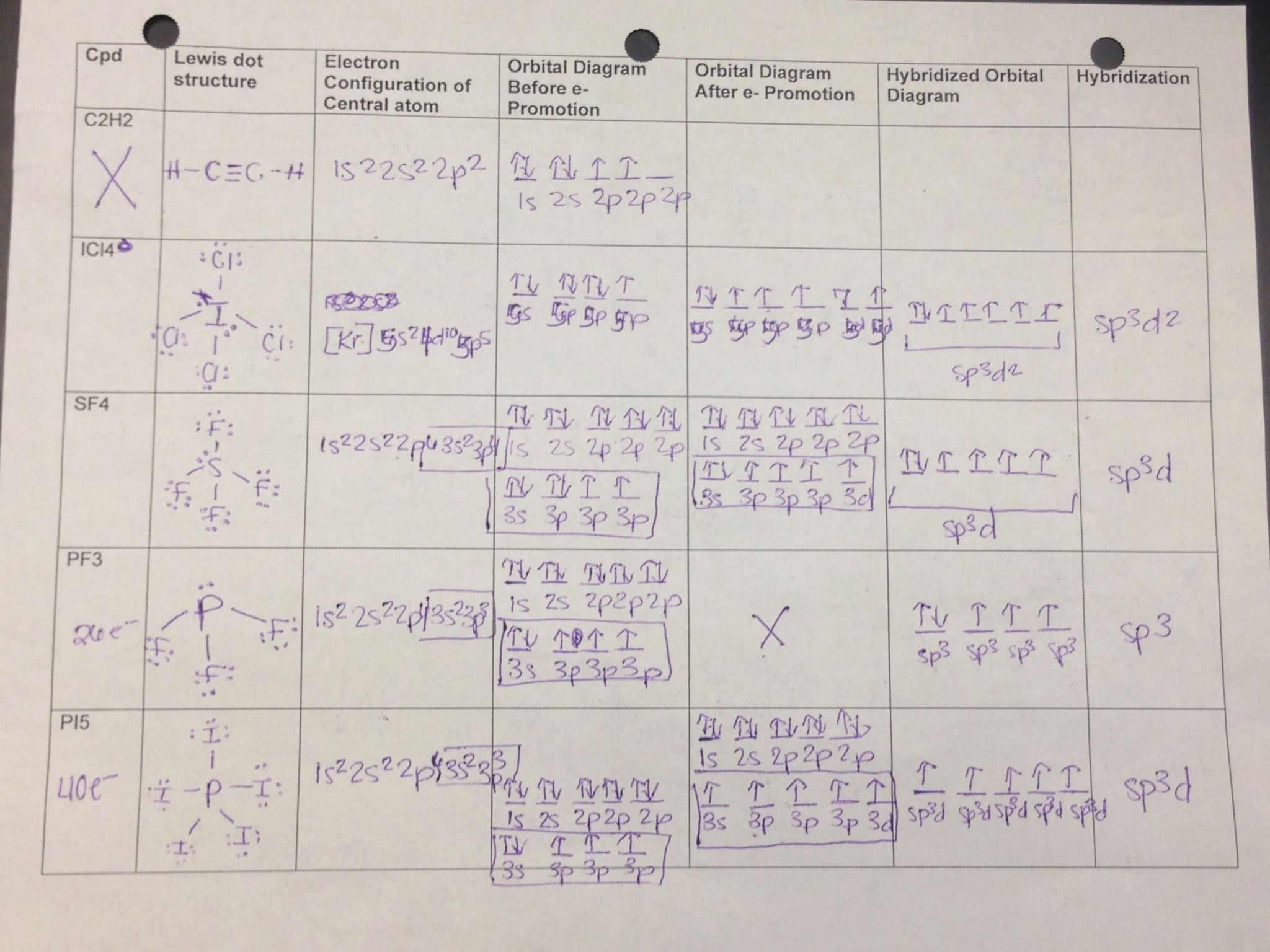 Electron Configuration Worksheet Answers Chapter 4